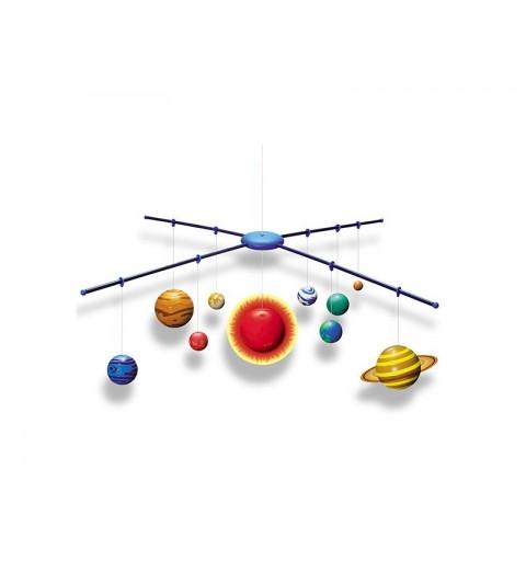 SOLAR SYSTEM MODEL MAKING...